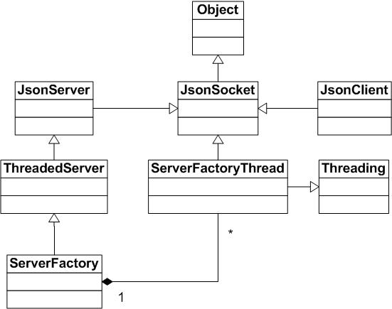 Python christopher piekarski regardless ccuart Gallery